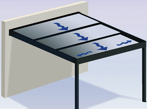 évacuation eaux pergola thermotop rétractable futur evolution