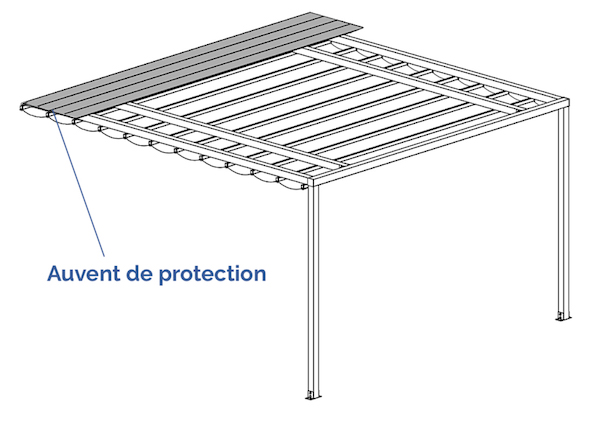 Auvent de protection